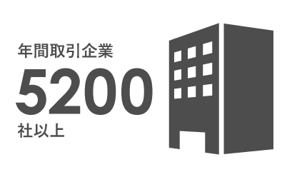 5200社